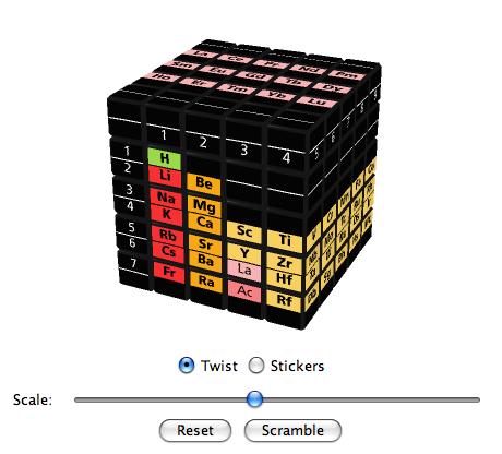 Virtual cubes professor cube picture cubes periodic table cube java plug in not installed urtaz Gallery